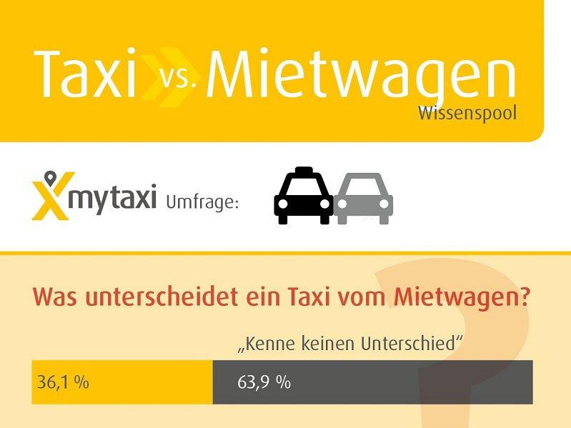 Taxi und Mietwagen Grafik
